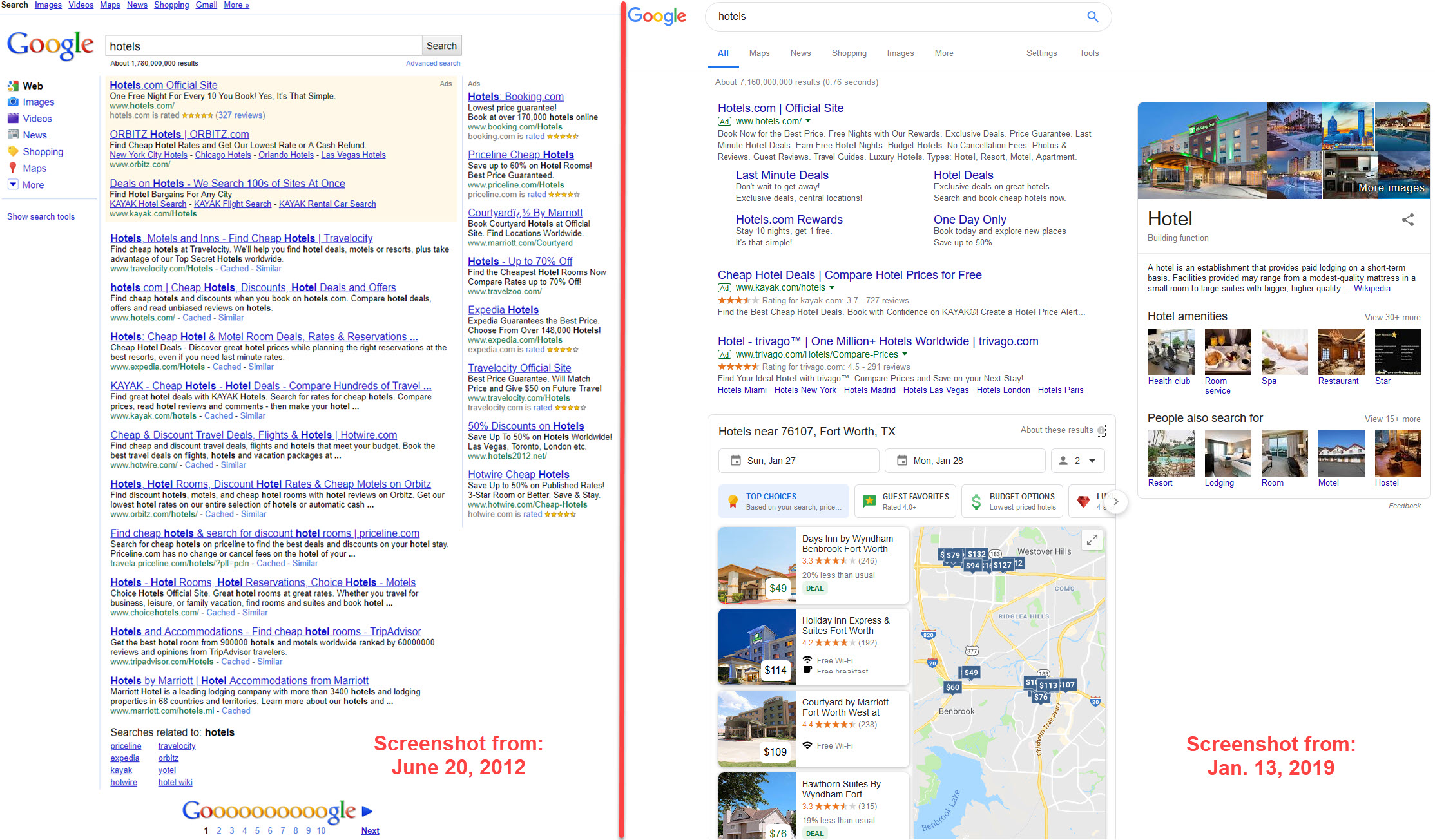 Google Search Results for 'hotels' (2012 vs 2019)